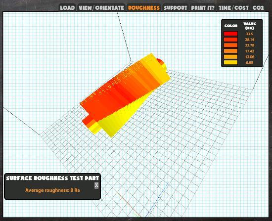 Förbered dina 3D-filer för utskrift online