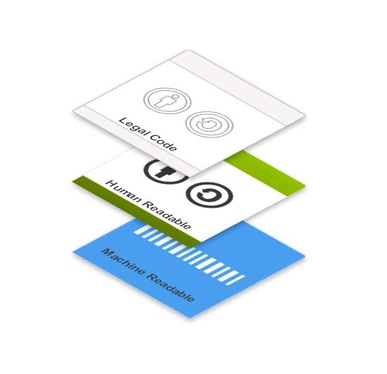 Enkel vägledning i Creative Commons licenser