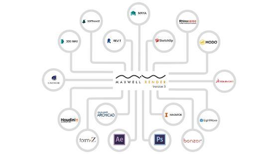 En programvara – en MASSA tillämpningar!
