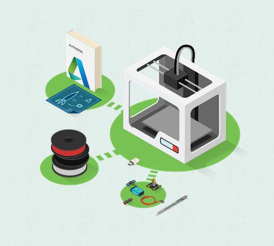 Om Autodesk Project Ignite