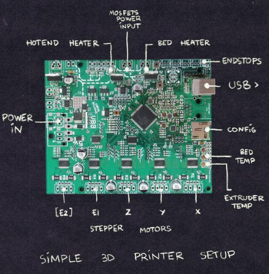 MakerBot Desktop 3D-printar Einstein