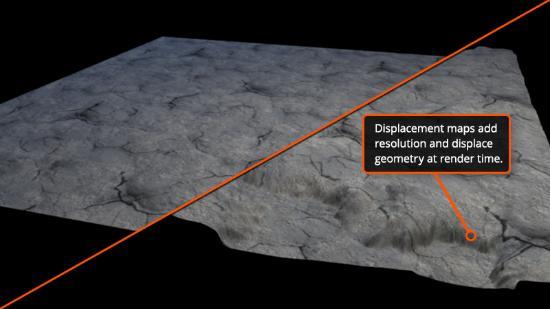 Om skillnaderna på normal, bump och displacement maps