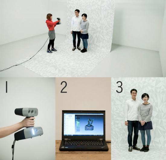 Att printa ut sitt eget porträtt i 3D